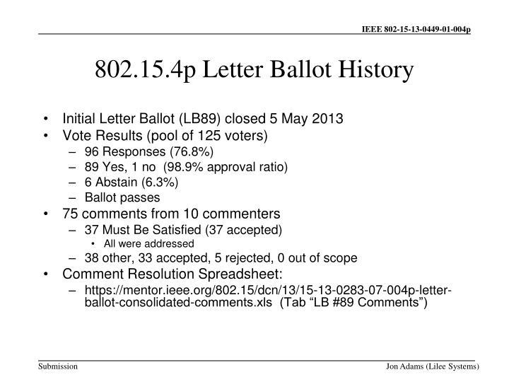 802.15.4p Letter Ballot History