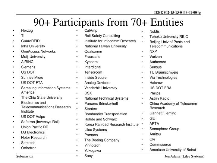 90+ Participants from 70+ Entities