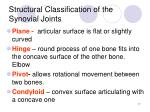 structural classification of the synovial joints2