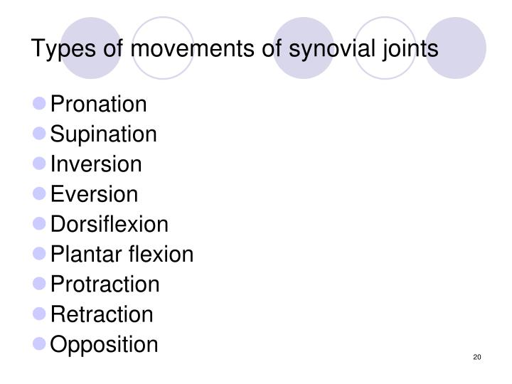 Types of movements of synovial joints