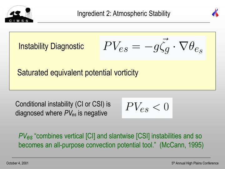 Ingredient 2: Atmospheric Stability