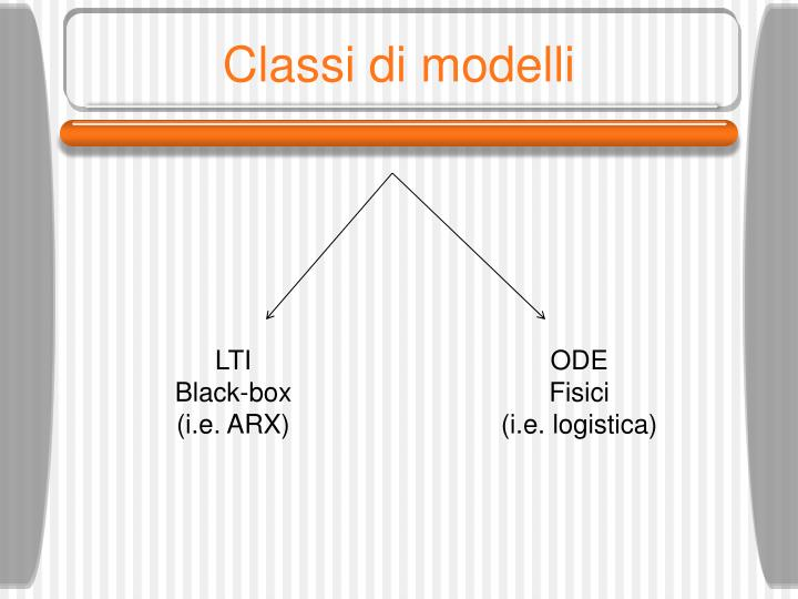 Classi di modelli
