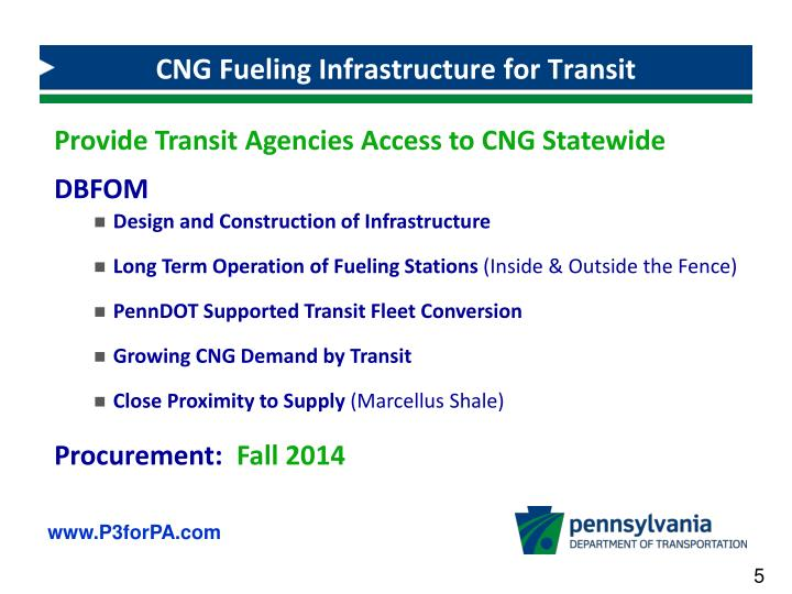 CNG Fueling Infrastructure for Transit