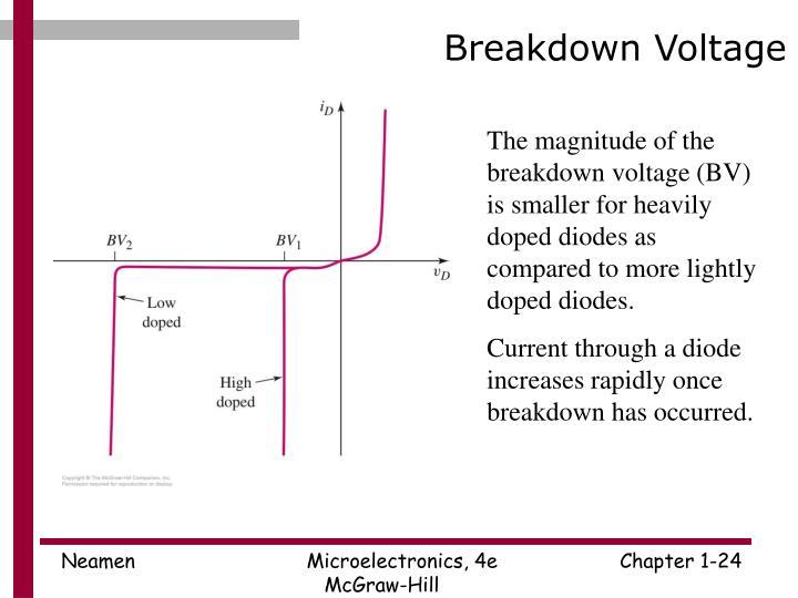 Breakdown Voltage