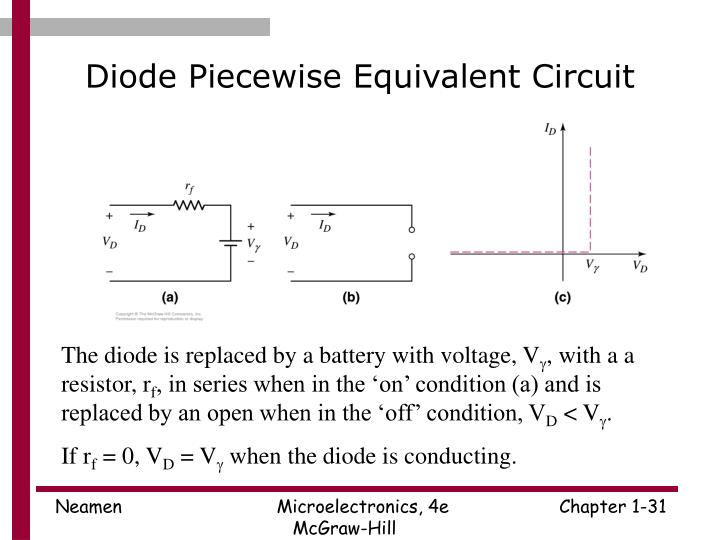 Diode Piecewise Equivalent Circuit