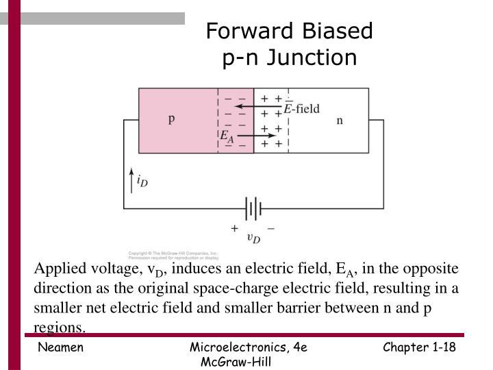 Forward Biased p-n Junction