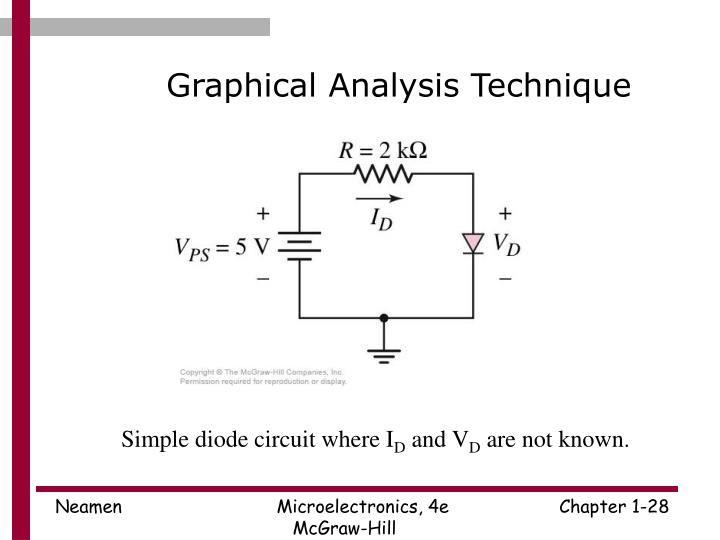 Graphical Analysis Technique