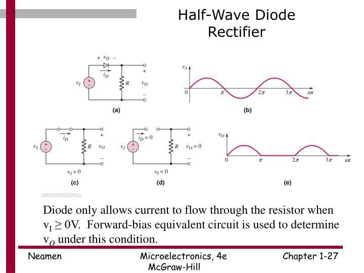 Half-Wave Diode Rectifier