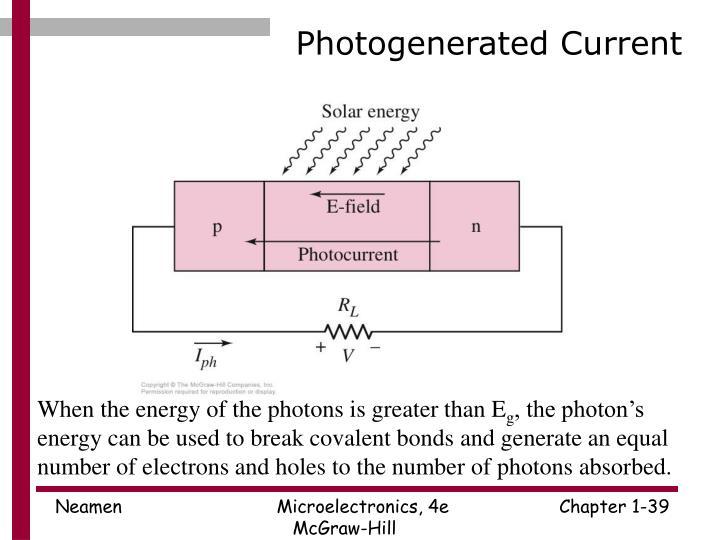 Photogenerated Current