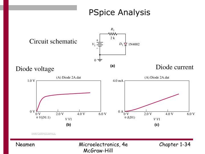 PSpice Analysis
