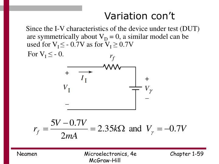 Variation con't