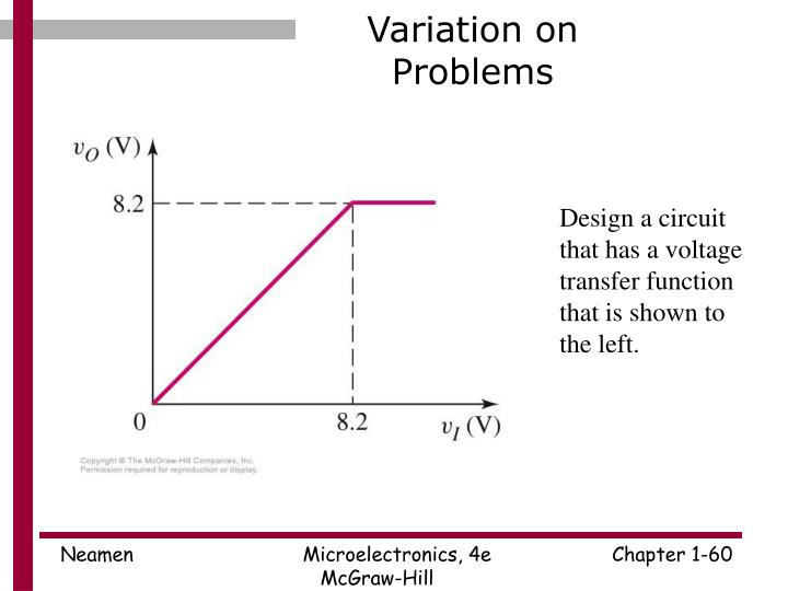 Variation on Problems