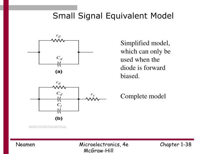Small Signal Equivalent Model