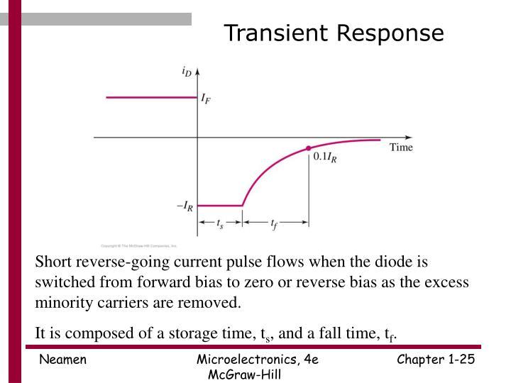 Transient Response
