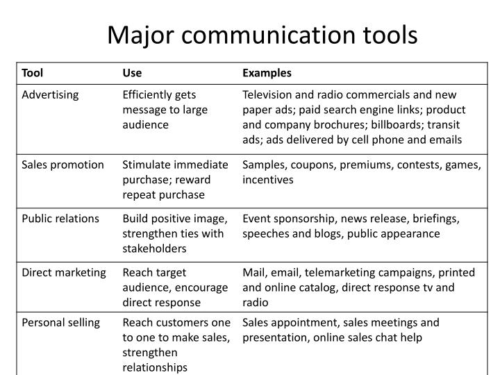 Major communication tools