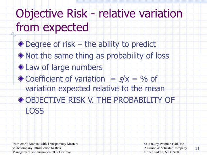 Objective Risk - relative variation from expected
