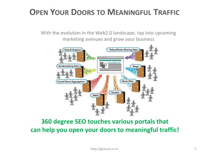 Open Your Doors to Meaningful Traffic