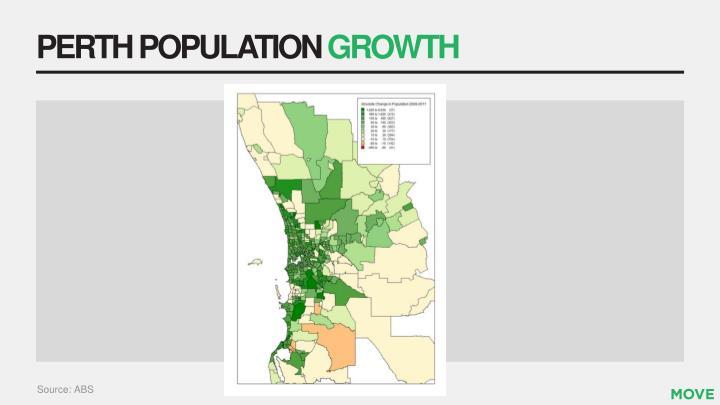 PERTH POPULATION