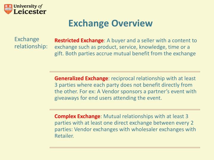 Exchange Overview