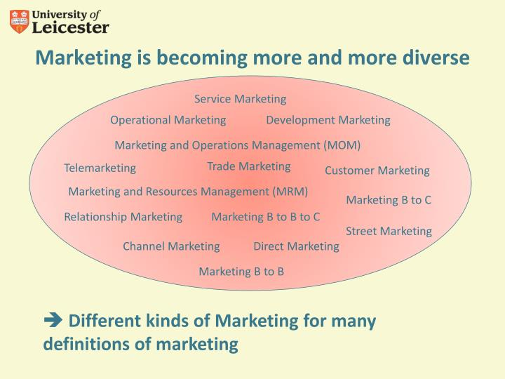 Marketing is becoming more and more diverse