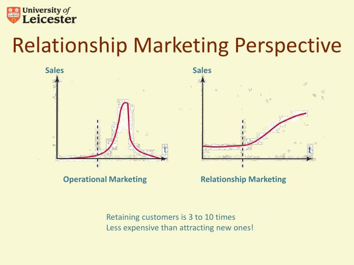 Relationship Marketing Perspective