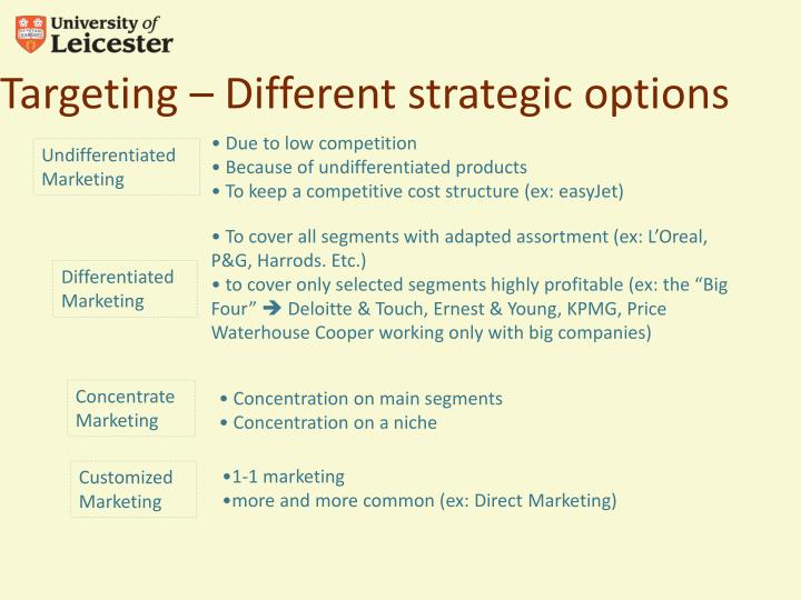 Targeting – Different strategic options