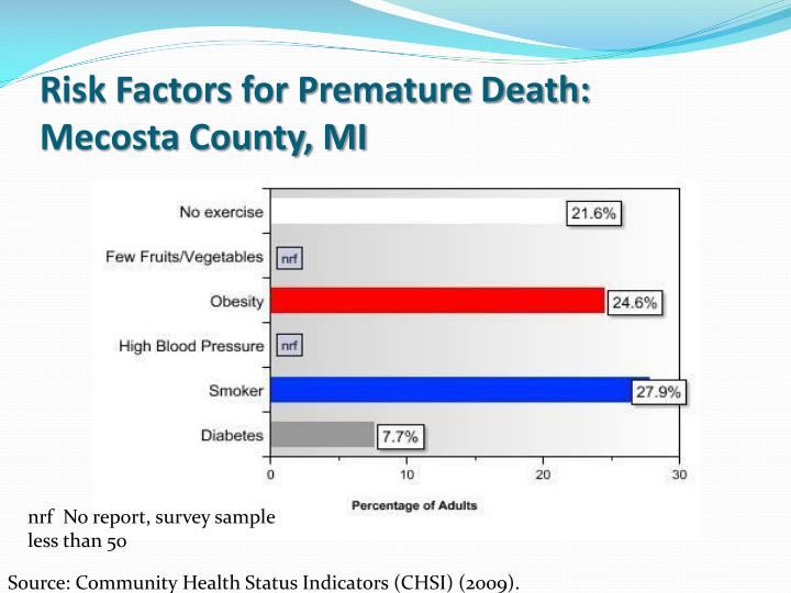 Risk Factors for Premature Death: