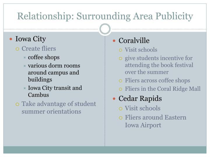 Relationship: Surrounding Area Publicity