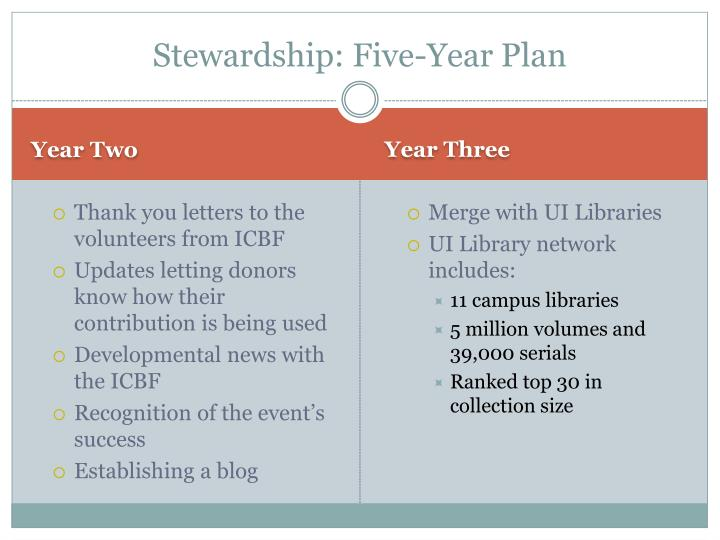 Stewardship: Five-Year Plan