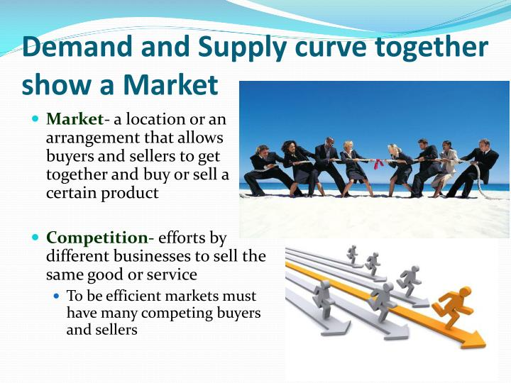 Demand and Supply curve together show a Market