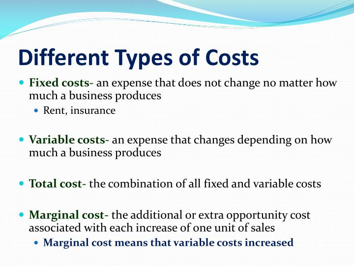 Different Types of Costs