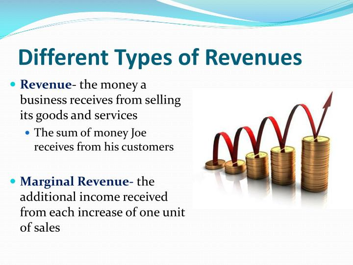 Different Types of Revenues