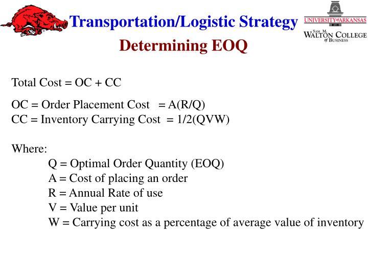 Determining EOQ