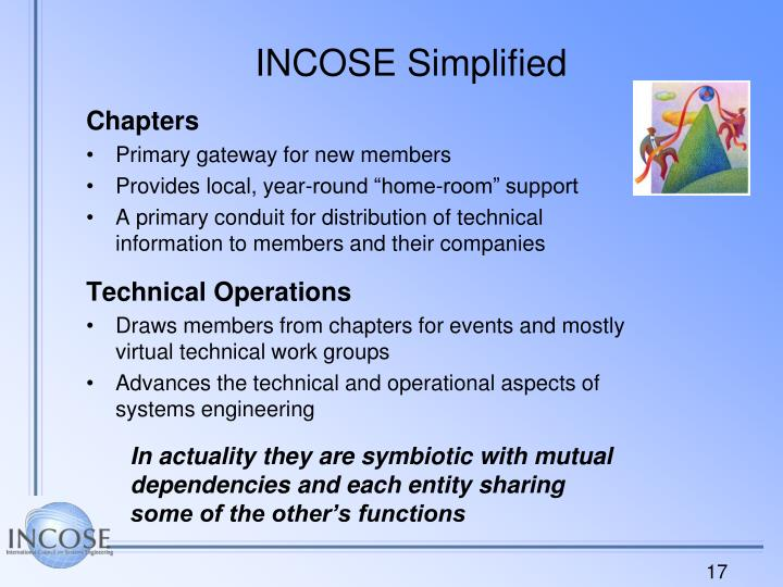 INCOSE Simplified