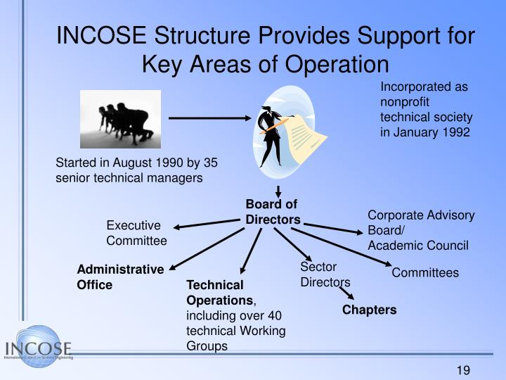 INCOSE Structure Provides Support for Key Areas of Operation