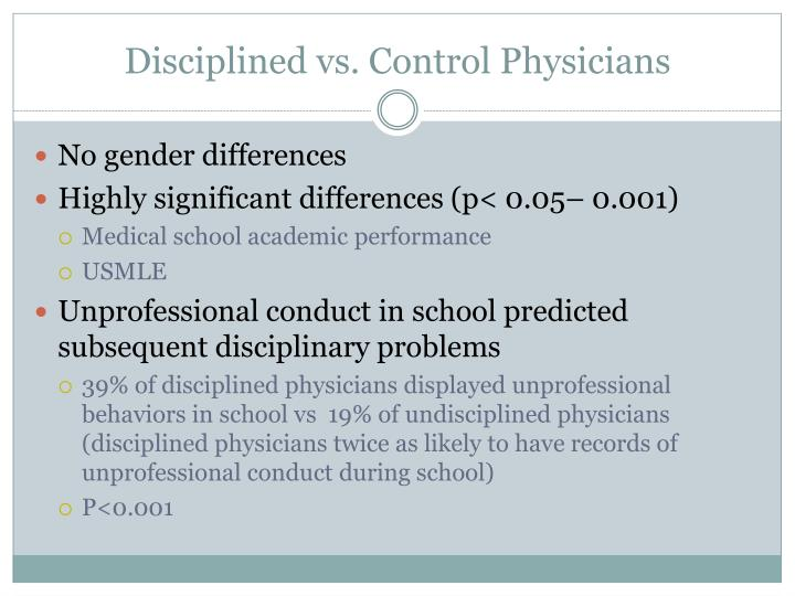 Disciplined vs. Control Physicians