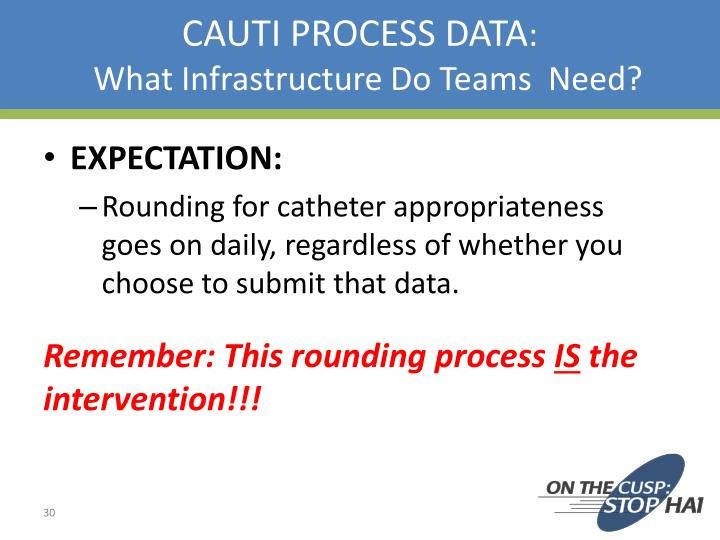 CAUTI PROCESS DATA