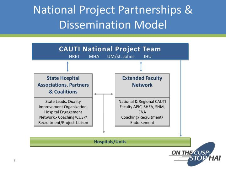 National Project Partnerships