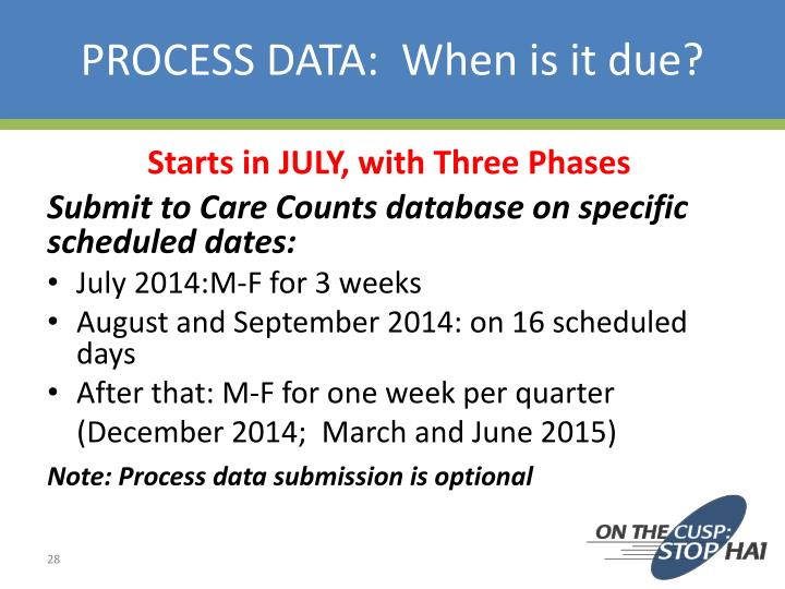 PROCESS DATA:  When is it due?