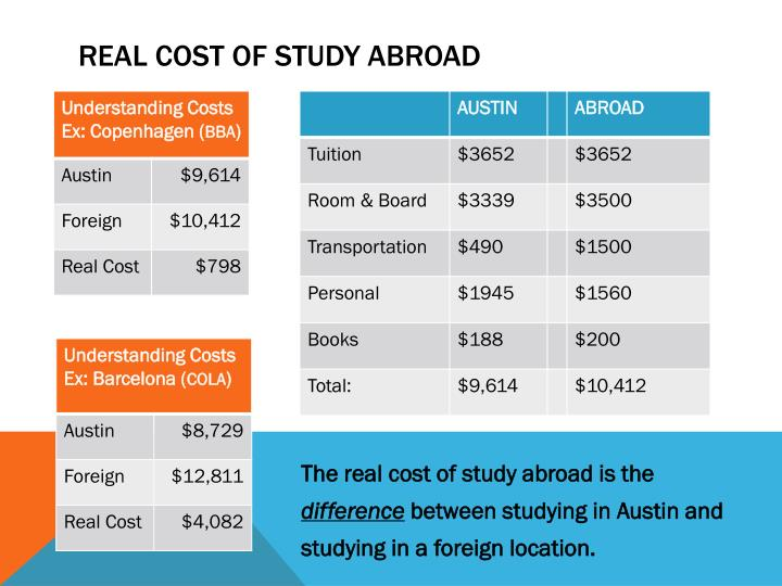 Real Cost of Study
