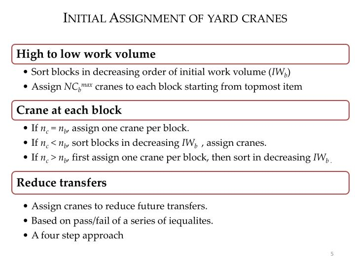 Initial Assignment of yard cranes