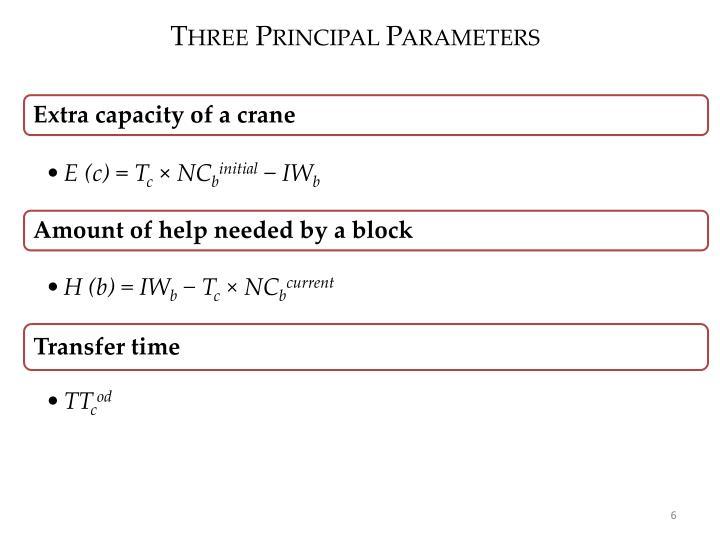 Three Principal Parameters