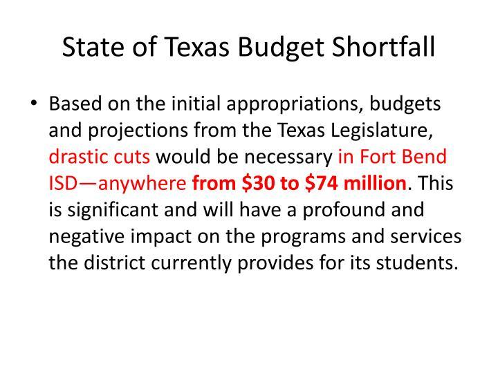 State of Texas Budget Shortfall