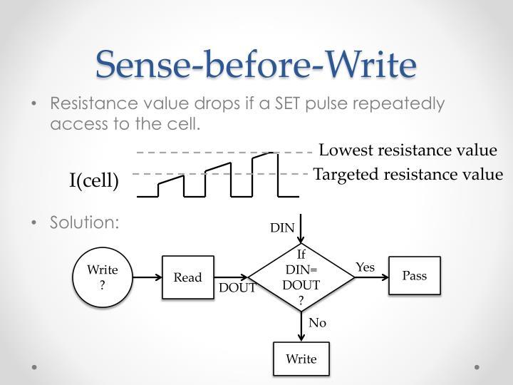 Sense-before-Write