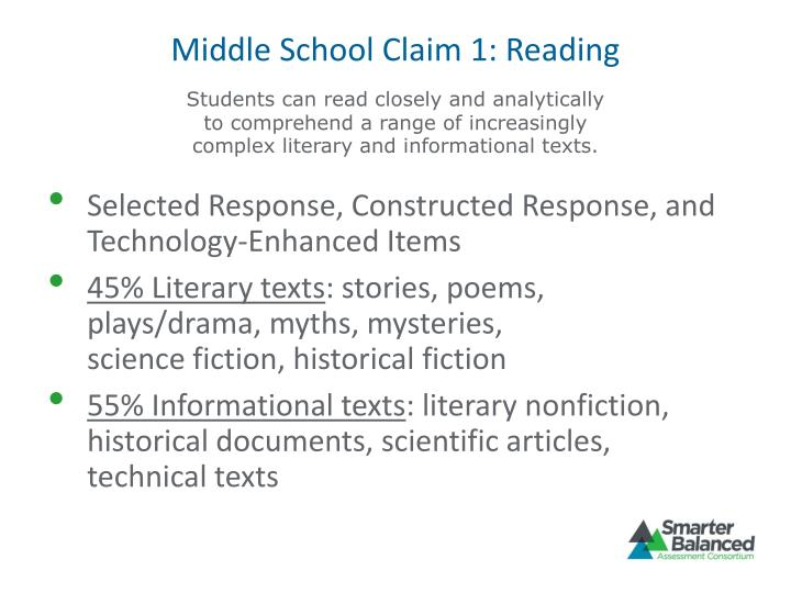 Middle School Claim 1: Reading
