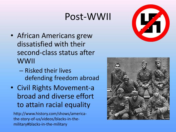 Post-WWII