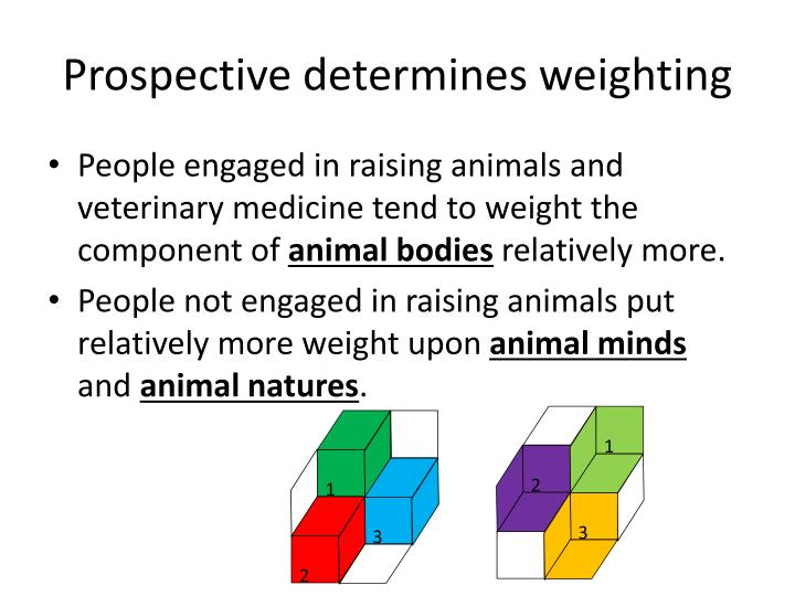 Prospective determines weighting