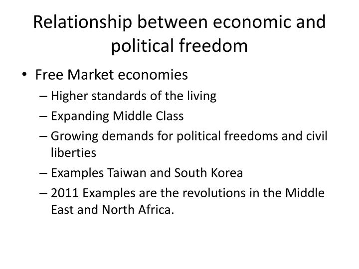 what is the relationship between equality and freedom