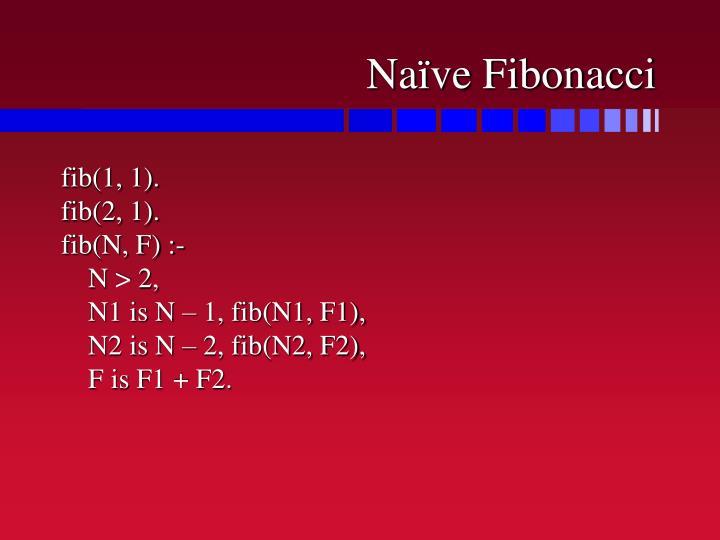 Naïve Fibonacci