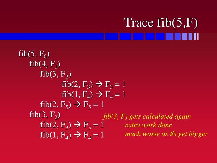 Trace fib(5,F)
